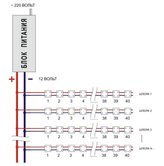 Светодиодные модули Классик Стандарт - схема подключения.