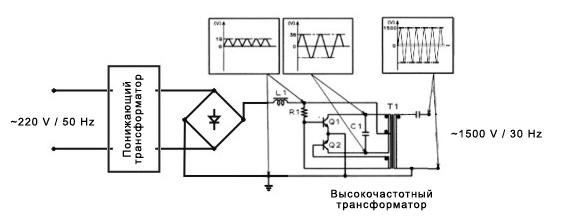 Электрическая схема преобразователя для неона