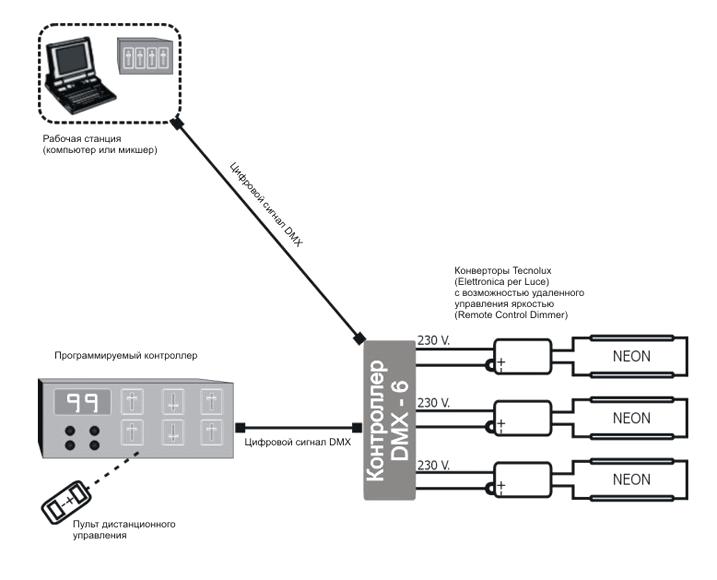 Схема подключения автоматической системы на 6 каналов.