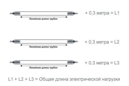 Схема вычисления общей длины электрической нагрузки.