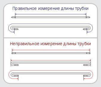 Правильное измерение линейной длины трубки